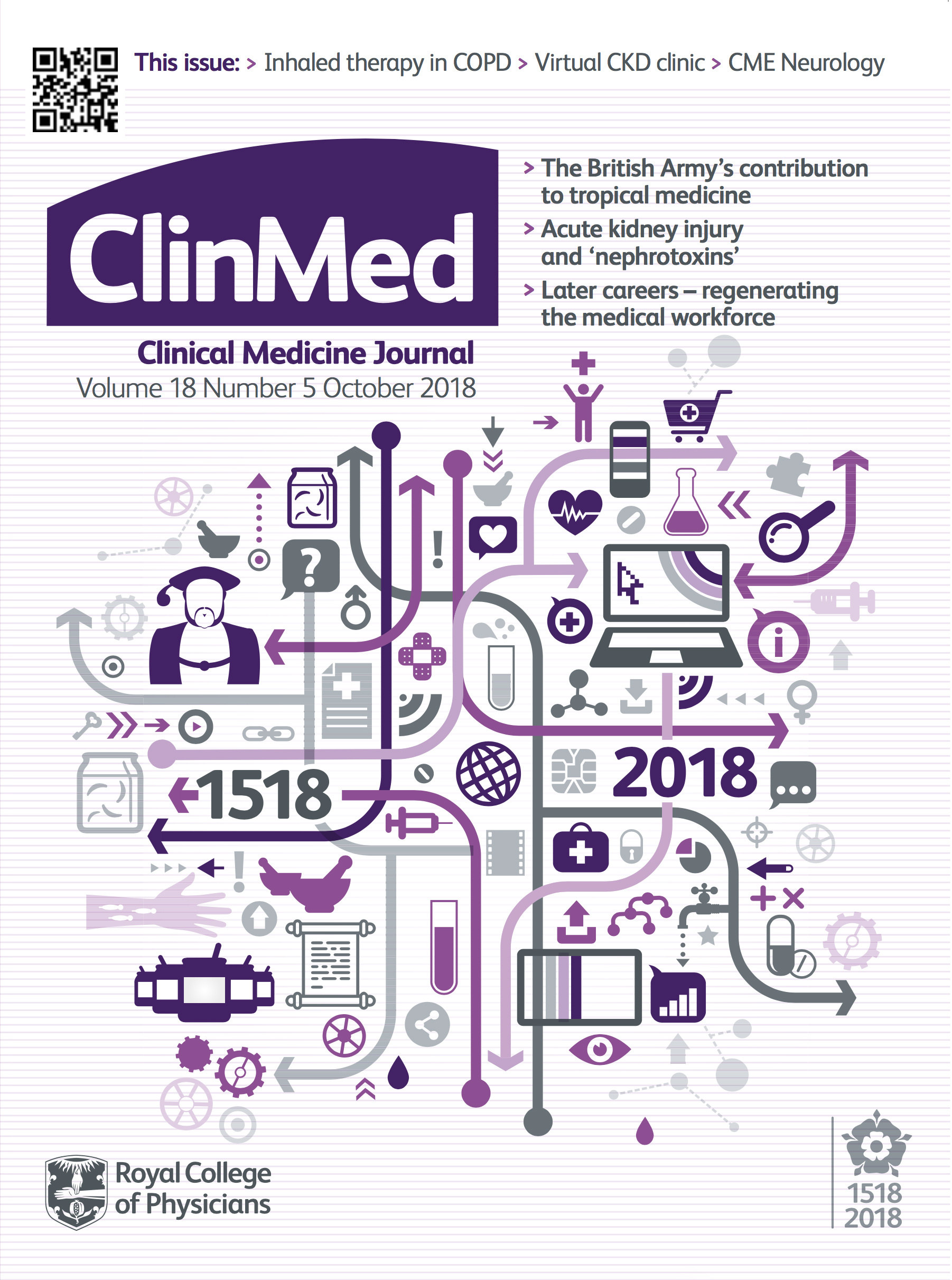 Clinical Medicine journal front cover