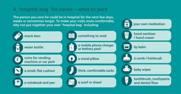 What to pack diagram