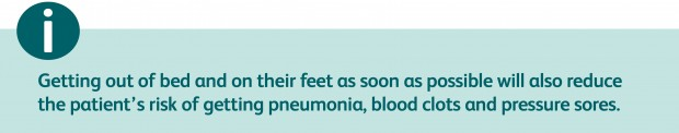 Getting out of bed and on their feet as soon as possible will also reduce the patient's risk of getting pneumonia, blood clots and pressure sores.